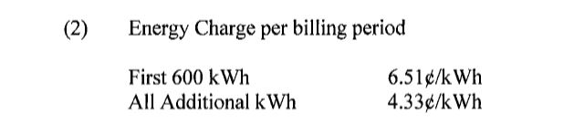 energy charges
